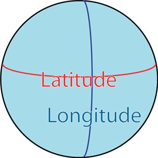 latitude-longitude